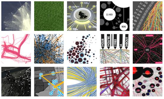 Visual Complexity - Colabria