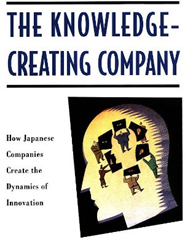 Colabria The Knowledge-Creating Company